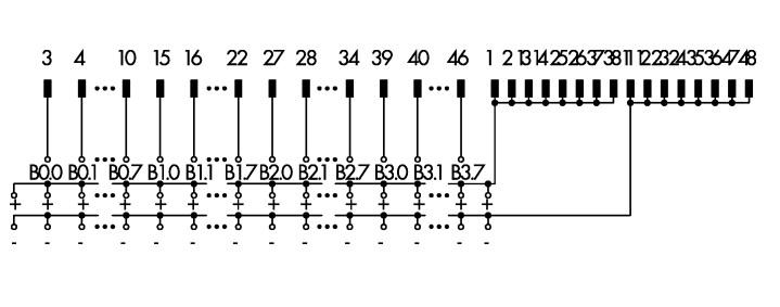 Módulo de interface 32 I/O Siemens-SIMATIC - 289-686