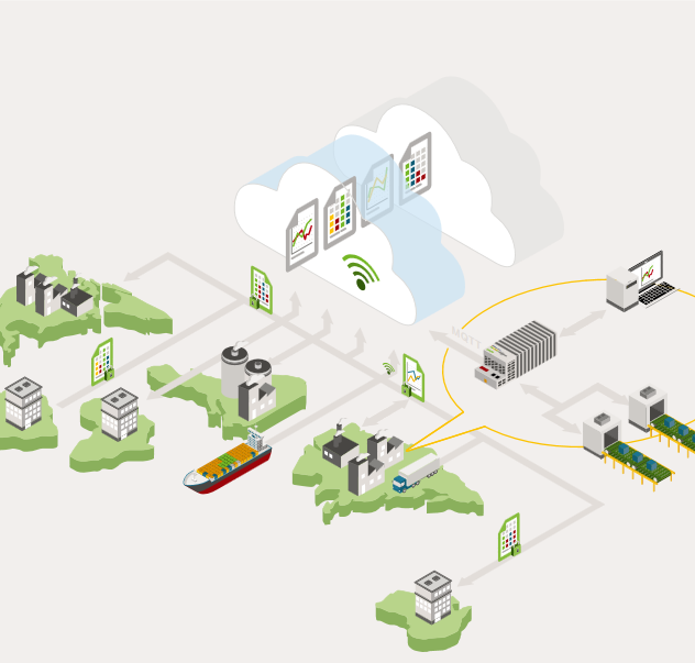 Publicação de dados para nuvem